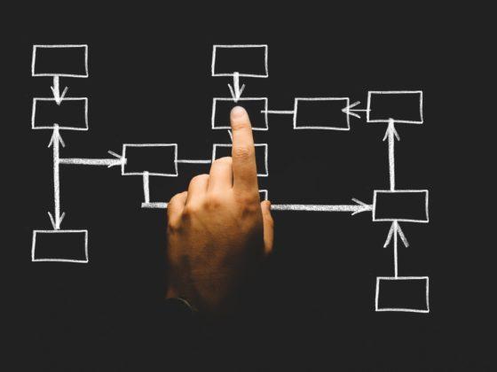 Flussdiagramm mit Hand, die darauf zeigt. Persönliche und geschäftliche Bonität hängen eng zusammen